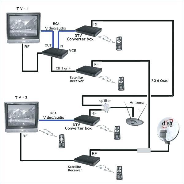 satellite tv wiring diagram  jeep fc 150 wiring system