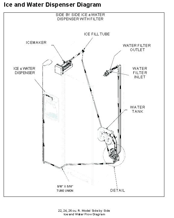 ec9195 wiring diagram for maytag refrigerator free