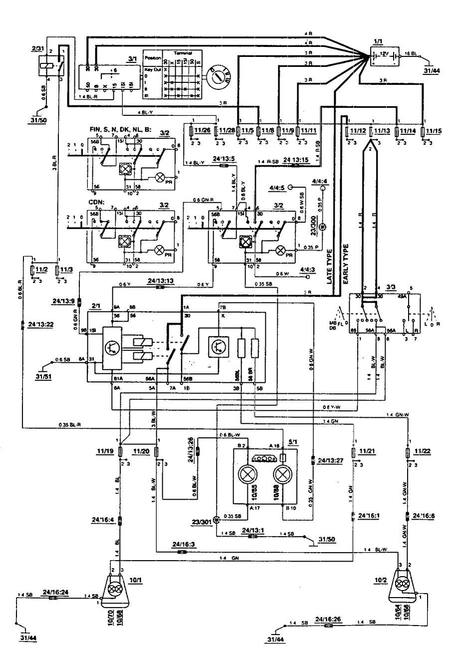 YL_0175] Diagram Also Volvo 850 Wiring Diagram Together With Wiring Diagram  Wiring Diagram | Volvo 850 Instrument Panel Wiring Diagram |  | Weasi Intel Monoc Iosco Bemua Mohammedshrine Librar Wiring 101