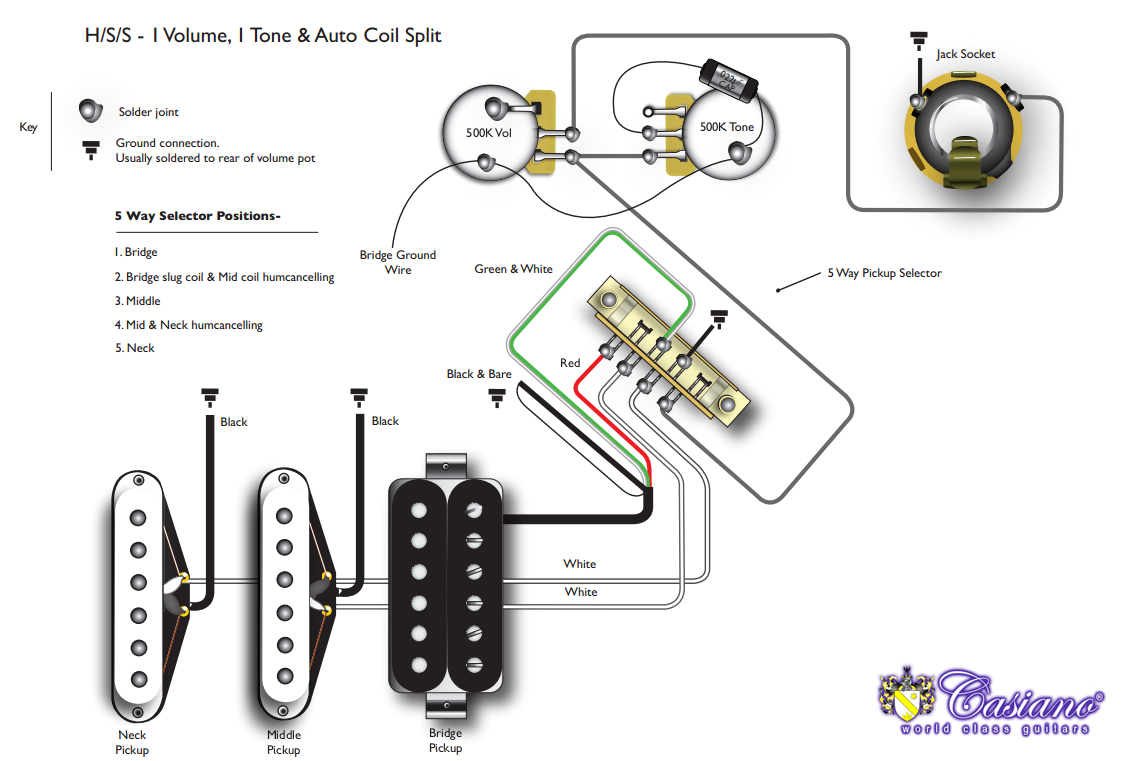Coil Tap Wiring Diagram from static-resources.imageservice.cloud
