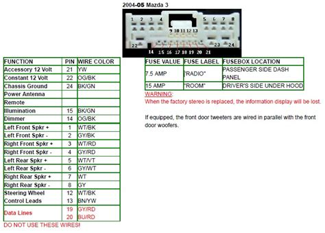 Mazda Wiring Diagram Color Codes from static-resources.imageservice.cloud