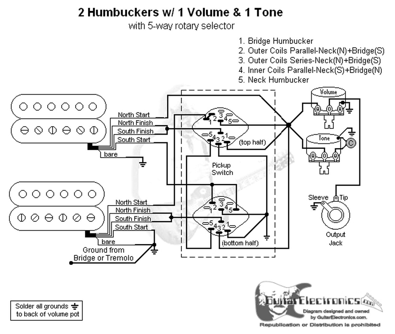 Prs 5 Way Switch Wiring Diagram