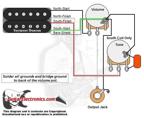 [ANLQ_8698]  DB_4866] Wiring Diagram One Humbucker One Volume One Tone   One Humbucker 1 Volume Wiring Diagram      Aryon Vell Stic Benkeme Mohammedshrine Librar Wiring 101