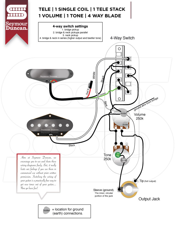 Sb 0776 With Seymour Duncan Wiring Diagrams Together With Fender Telecaster Schematic Wiring