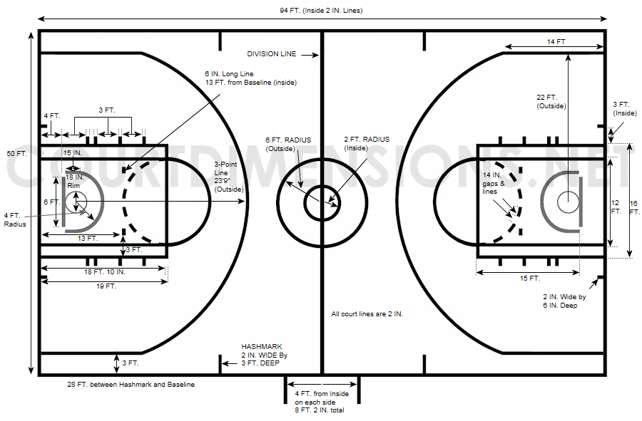 This is a picture of Printable Basketball Court Diagram inside plain