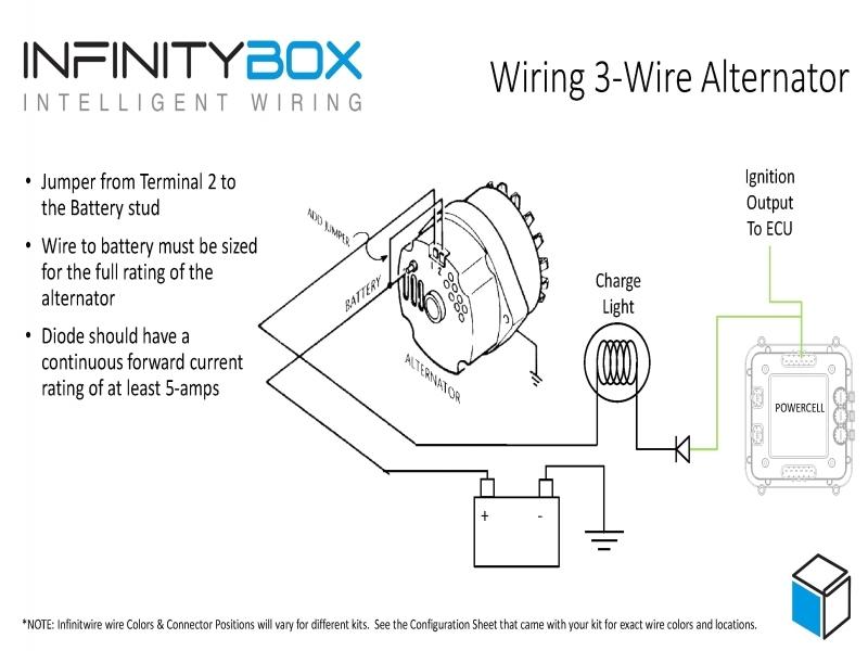 [FPER_4992]  HX_7587] Wire Gm Alternator Wiring Diagram Car Pictures | Gm 3 Wire Alternator Wiring Diagram |  | Lopla Boapu Mohammedshrine Librar Wiring 101