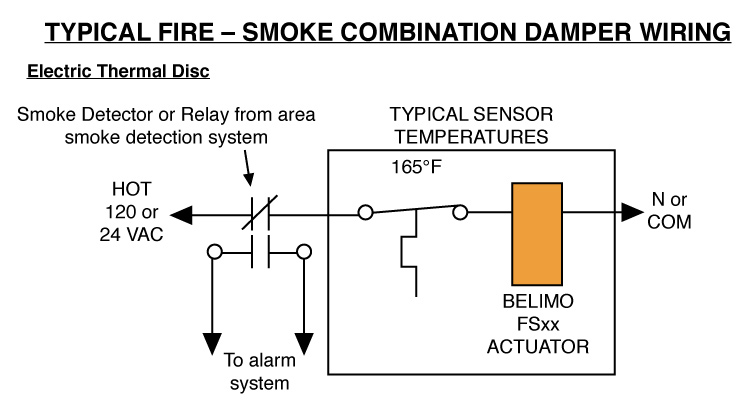 Sw 8372 Fire Damper Installation Wiring Free Download Wiring Diagrams