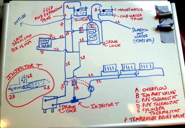 Super Wood Boiler Wiring Diagram Basic Electronics Wiring Diagram Wiring Cloud Staixaidewilluminateatxorg