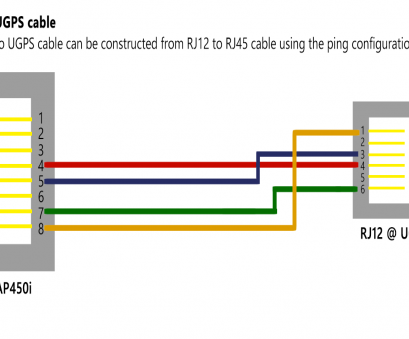Rj45 To Rj11 Pinout Diagram - Fusebox and Wiring Diagram wires-drive -  wires-drive.parliamoneassieme.itdiagram database