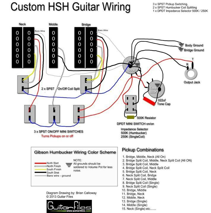 [DIAGRAM_38IS]  LD_0383] Rotary Switch Spst Wiring Diagram Download Diagram | Rotary Switch Spst Wiring Diagram |  | Awni Lusma Recoveryedb Librar Wiring 101