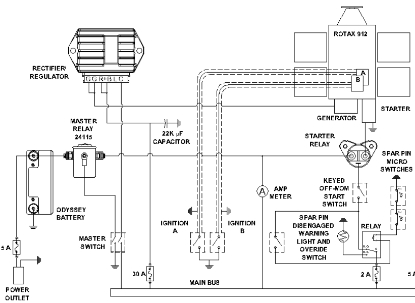[DIAGRAM_5FD]  MY_5442] Rotax 582 Wiring Diagram Wiring Diagram | Rotax 912 Ignition Wiring Diagram |  | Oliti Hopad Mepta Mohammedshrine Librar Wiring 101