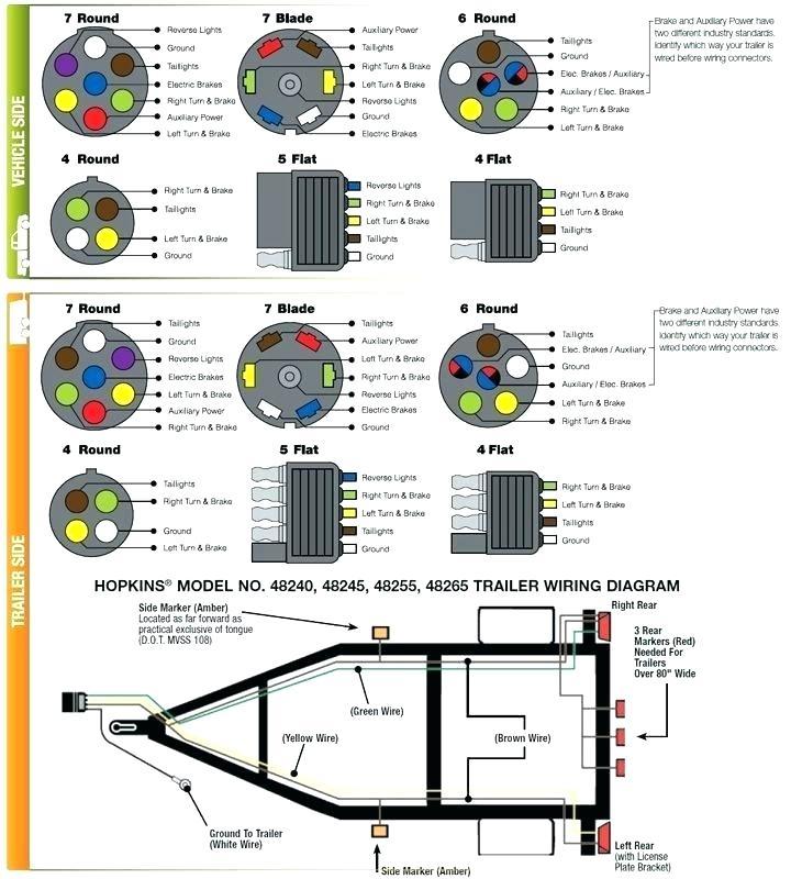 We 7625 Horse Trailer Plug Wiring Diagram Free Diagram