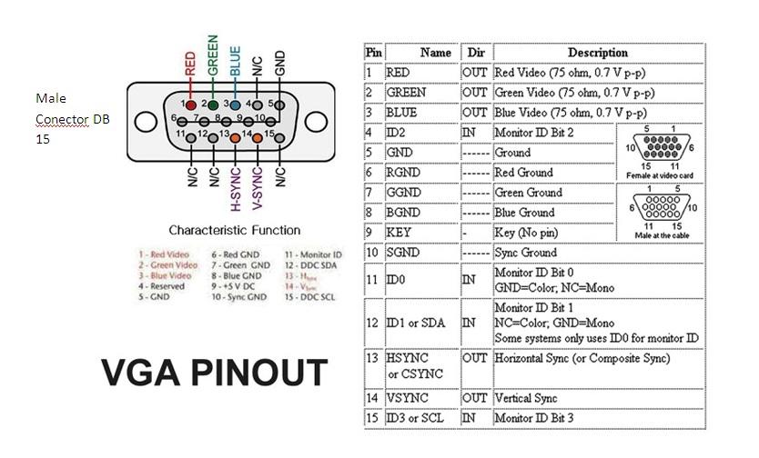 wy 1351  vga bnc adapter schematic schematic wiring