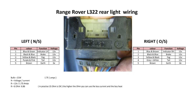 [DIAGRAM_3ER]  BG_7705] Rover Fog Lights Wiring Diagram Schematic Wiring | 04 Range Rover Wiring Diagram Starter |  | Dogan Phae Mohammedshrine Librar Wiring 101