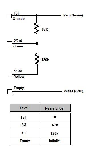 [DHAV_9290]  WZ_9627] Rv Holding Tank Level Sensors On Rv Tank Level Monitor Wiring  Diagram Schematic Wiring | Wiring Diagram Rv Tank Level Monitor |  | Capem Epsy Unbe Loida Umng Mohammedshrine Librar Wiring 101