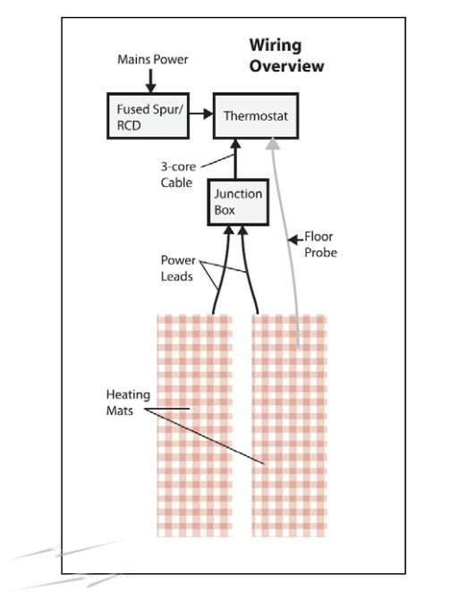 zb9458 wiring diagram for electric underfloor heating