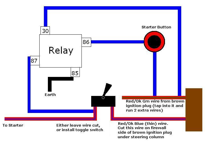 Remarkable Push Button Starter Wiring Diagram Wiring Diagram Wiring Cloud Xortanetembamohammedshrineorg