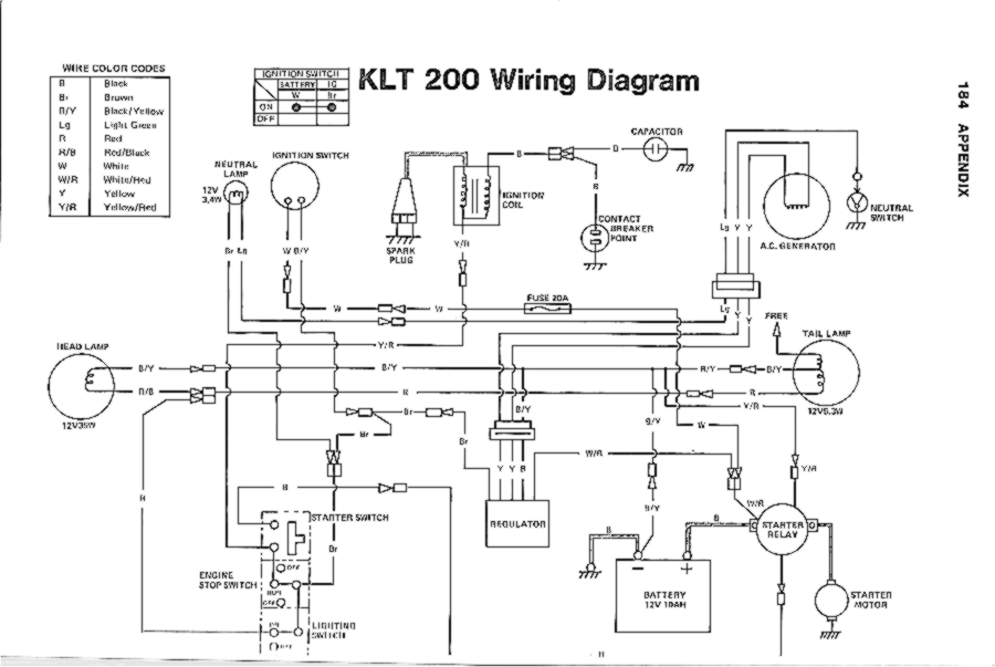 Diagram 1978 Ke 250 Wiring Diagram Full Version Hd Quality Wiring Diagram Sitexmix Noidimontegiorgio It