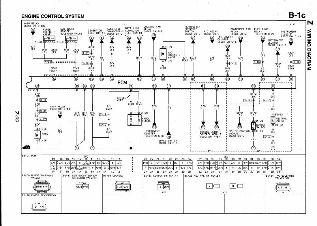 [SCHEMATICS_4JK]  RS_5177] 1997 Mazda Mx6 Wiring Schematic Download Diagram | 1999 Mazda Wiring Diagrams Automotive |  | Tixat Athid Kicep Mohammedshrine Librar Wiring 101