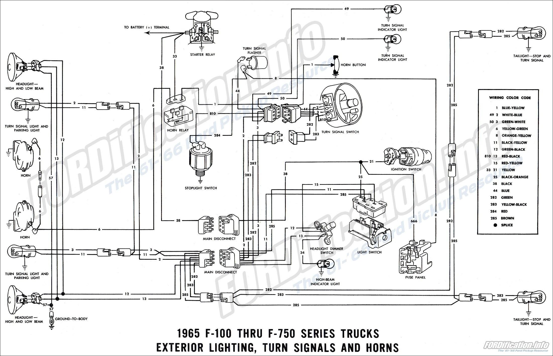 BF_1556] Ford Pickup Truck Frame Additionally 1938 Chevy Truck Wiring  Diagram Free DiagramAmenti Timew Barba Clesi Inifo Dome Mohammedshrine Librar Wiring 101