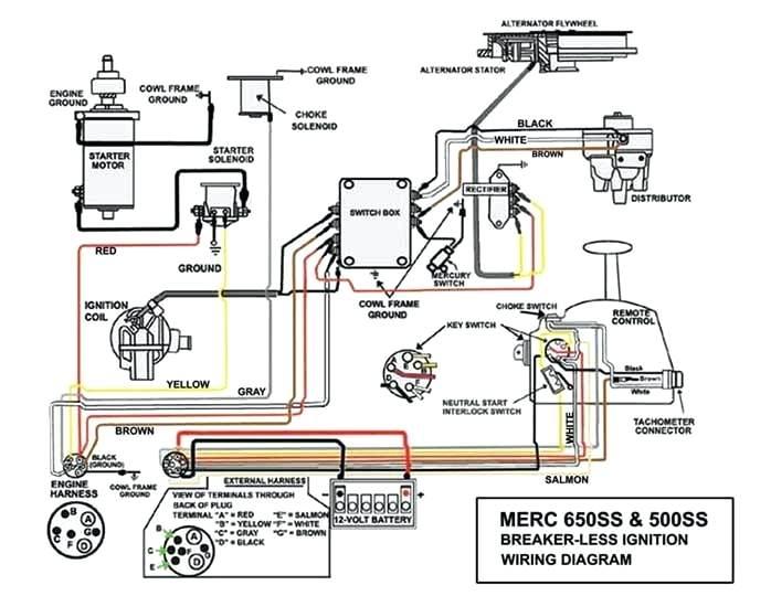 Thunderbolt Ignition Wiring Diagram - Ge Oven Wiring Diagram Jgb915 -  code-03.asyikk-masuk1.waystar.fr | Hyundai Grace Electrical Wiring Diagram Download |  | Wiring Diagram Resource