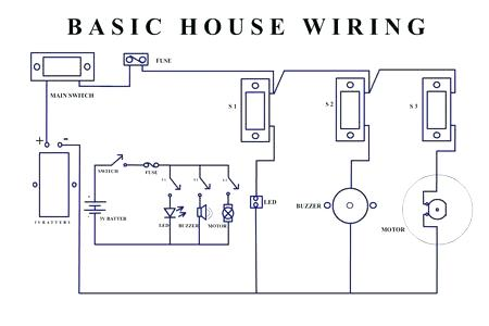 building electrical wiring schematic simple house wiring basics general wiring diagrams  house wiring basics general wiring
