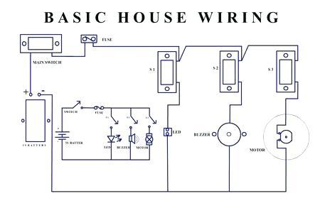 building wiring circuit diagram house wiring basics general wiring diagrams  house wiring basics general wiring
