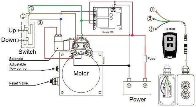 [DIAGRAM_3US]  TK_2598] 12V Hydraulic Pump Solenoid Wiring Diagram Wiring Diagram | 12 Volt Hydraulic Solenoid Valve Wiring Diagram |  | Genion Inama Mohammedshrine Librar Wiring 101