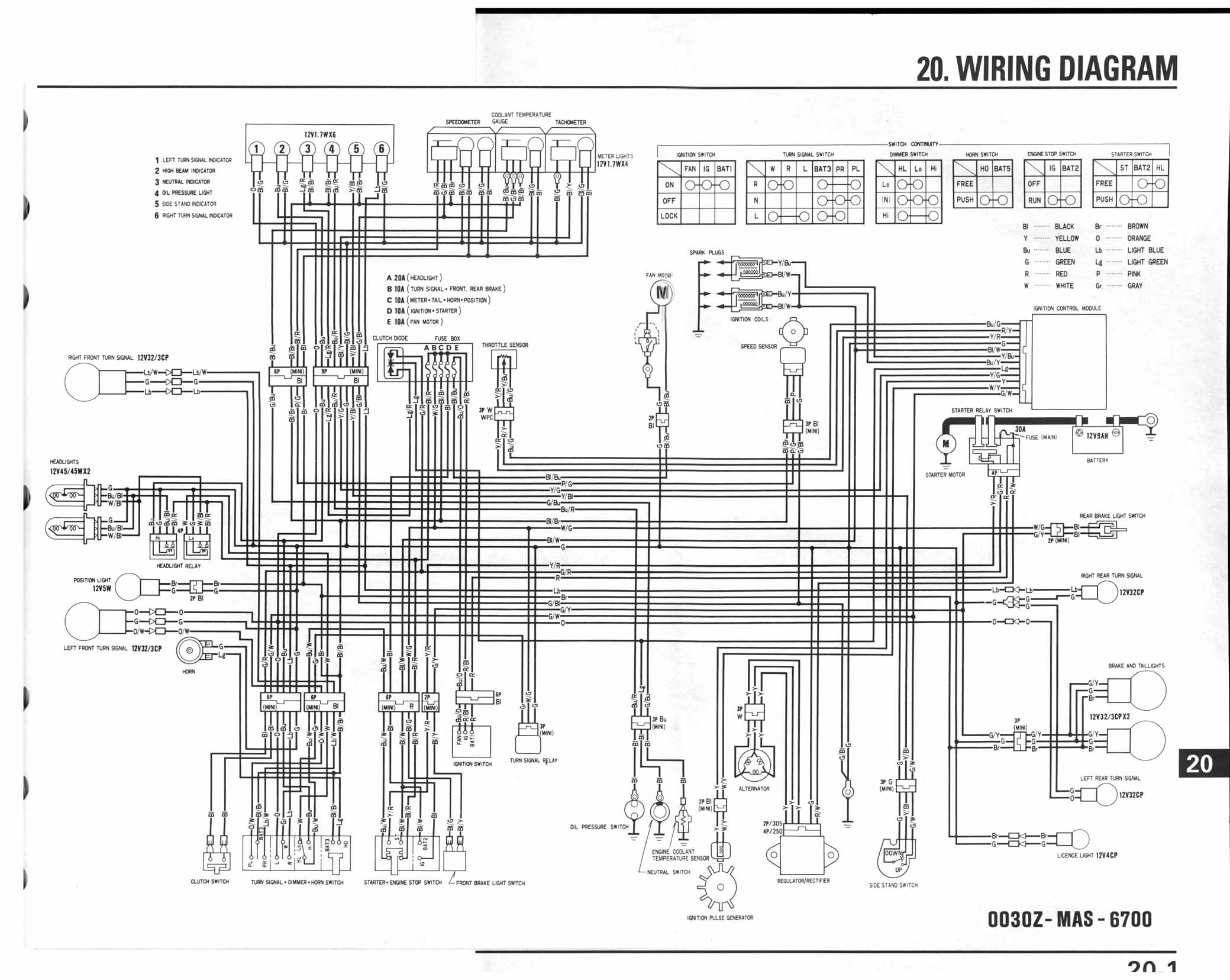 cb400f wiring diagram - wiring diagram shut-warehouse -  shut-warehouse.pmov2019.it  pmov2019.it