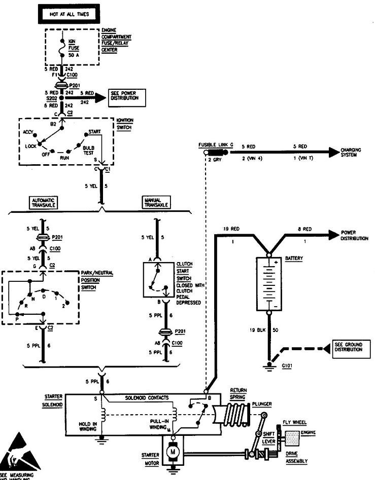 CA_0312] Starter Wiring Diagram 2000 Cavalier Together With Chevy Cavalier  Free DiagramAlypt Itis Dylit Eatte Mohammedshrine Librar Wiring 101