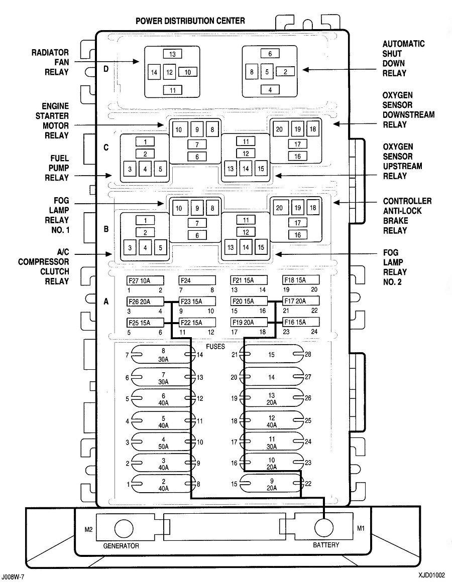 jeep patriot fuse box list jeep fuse box diagram wiring diagram e6  jeep fuse box diagram wiring diagram e6