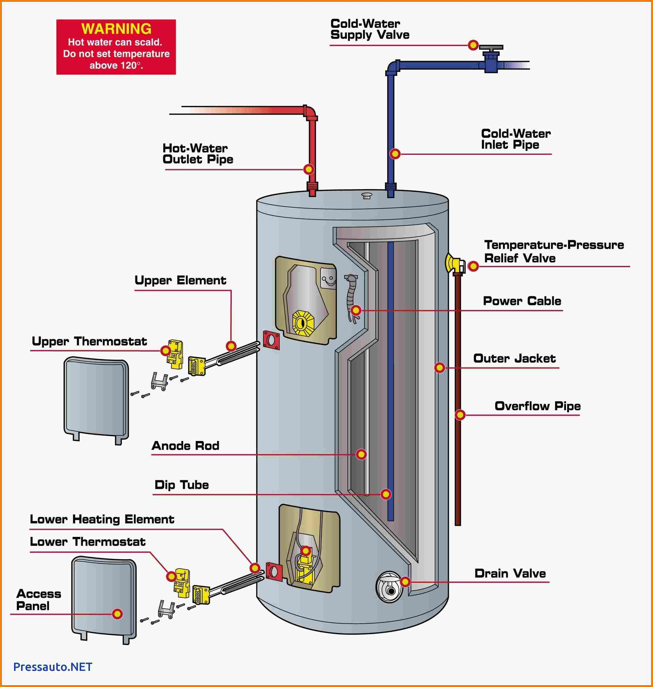 Wiring Diagram For Hot Water Heater Element Kenwood Car Stereo Wiring Harness Diagram File Detail Vww 69 Yenpancane Jeanjaures37 Fr