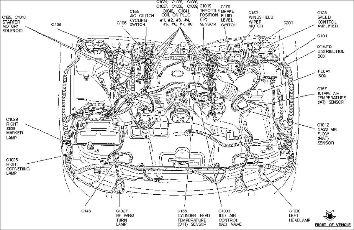 ns_6472] 2007 pt cruiser engine diagram schematic wiring 2003 pt cruiser engine diagram pt cruiser under the hood diagram majo bocep mohammedshrine librar wiring 101