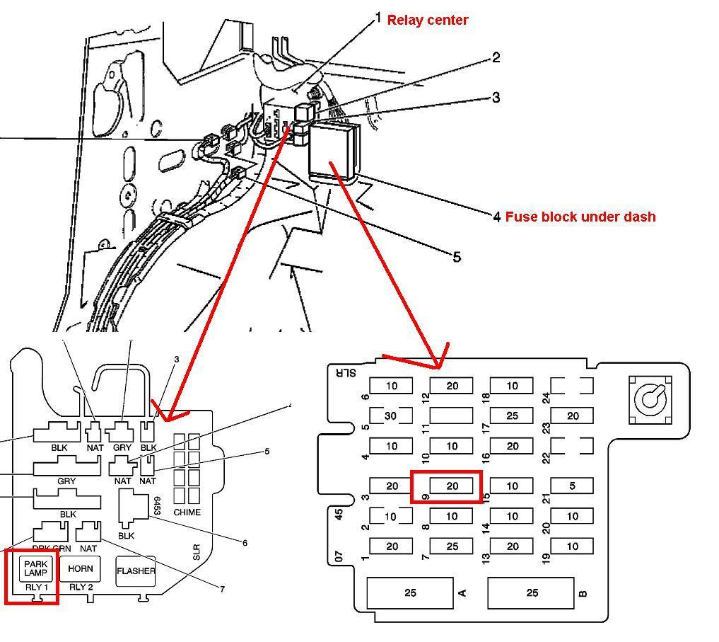 1998 Astro Van Fuse Diagram Wiring Diagram Local2 Local2 Maceratadoc It
