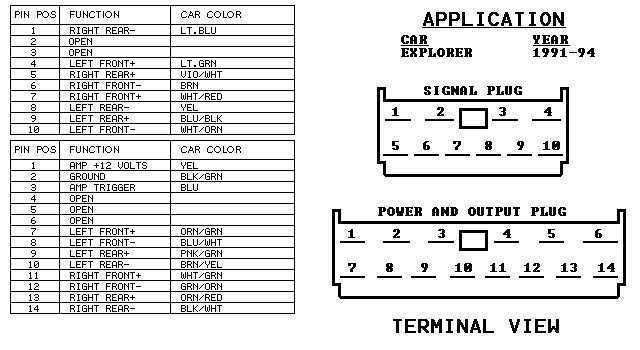 Ford Taurus Radio Wiring Diagram from static-resources.imageservice.cloud