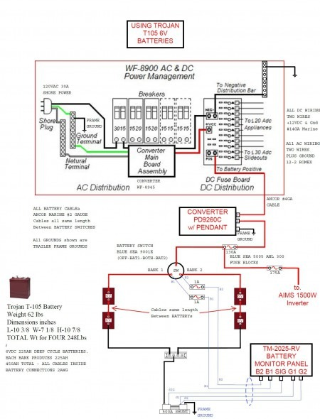 Jayco Outback Wiring Diagram