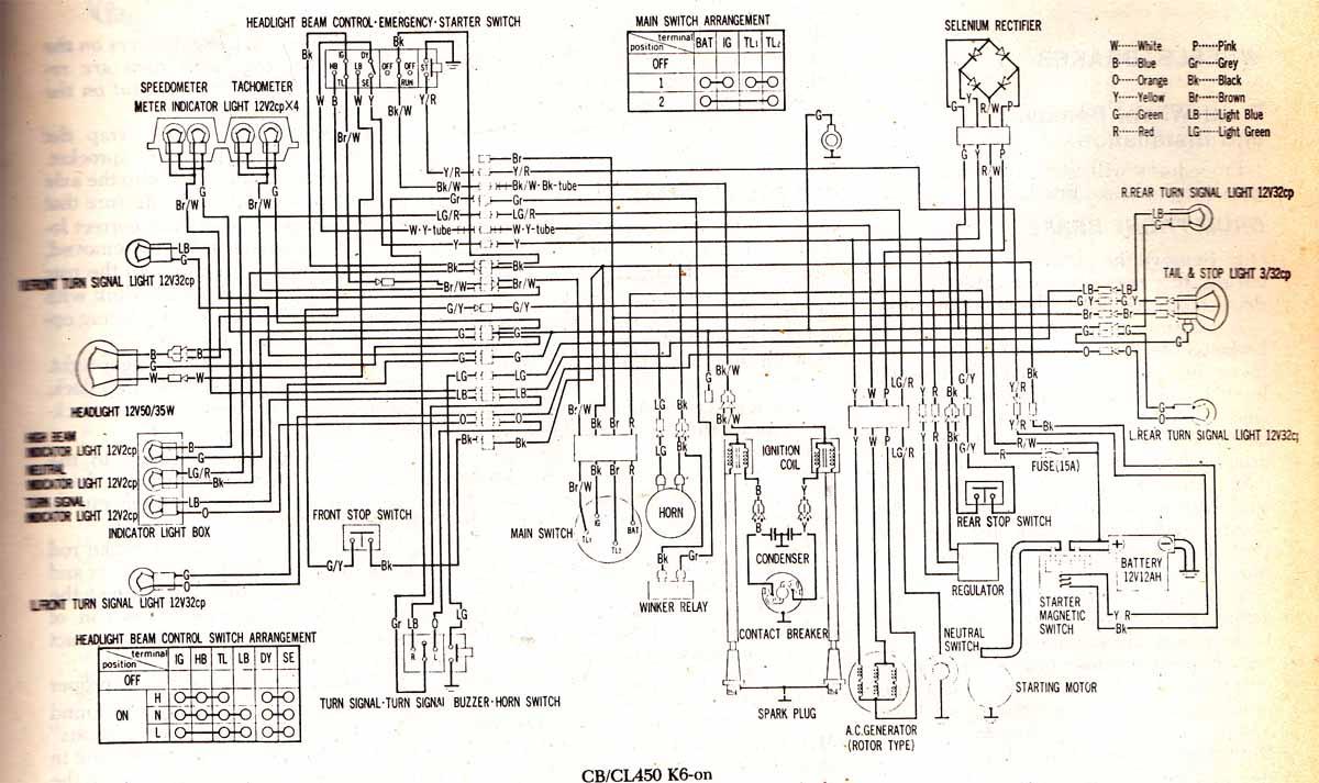 YG_2753] Honda Gx630 Wiring Wiring Diagram