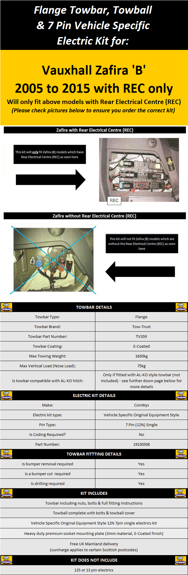 Towbar Wiring Diagram from static-resources.imageservice.cloud