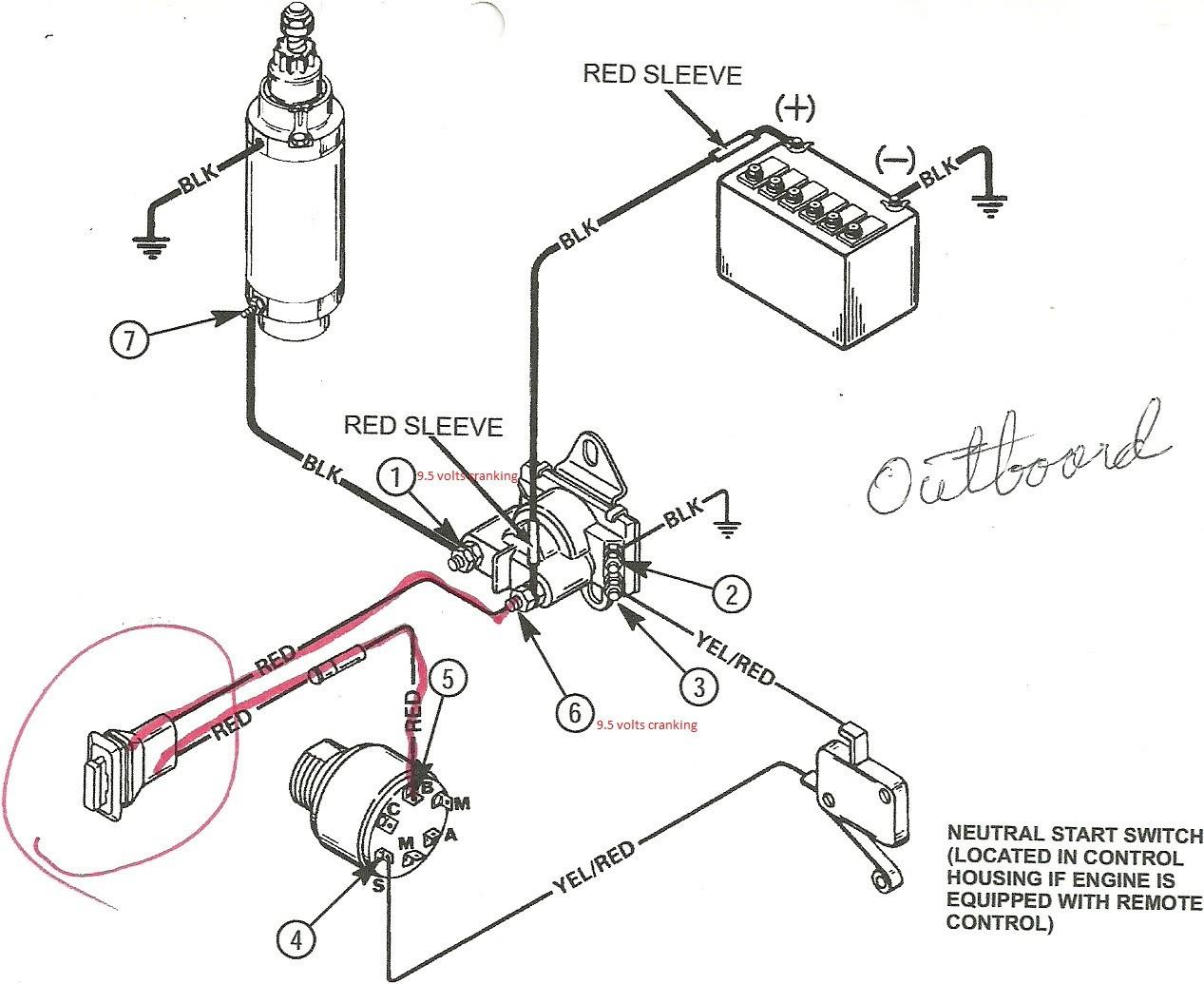 Starter Solenoid Wiring Diagram Diagram Wiring Box Fuse 1987bmw535is Seluma The Damboel 21 Florimunt Fr
