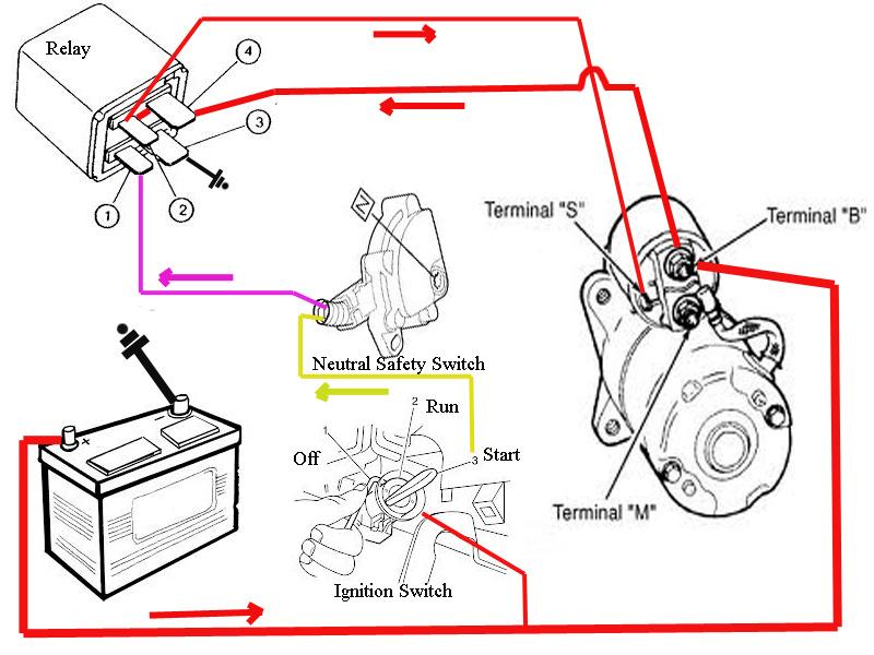 SZ_4714] 2001 Pontiac Montana Engine Wiring Diagram Schematic Wiring | Wiring Diagram For 1999 Pontiac Montana |  | Waro Isop Benkeme Mohammedshrine Librar Wiring 101