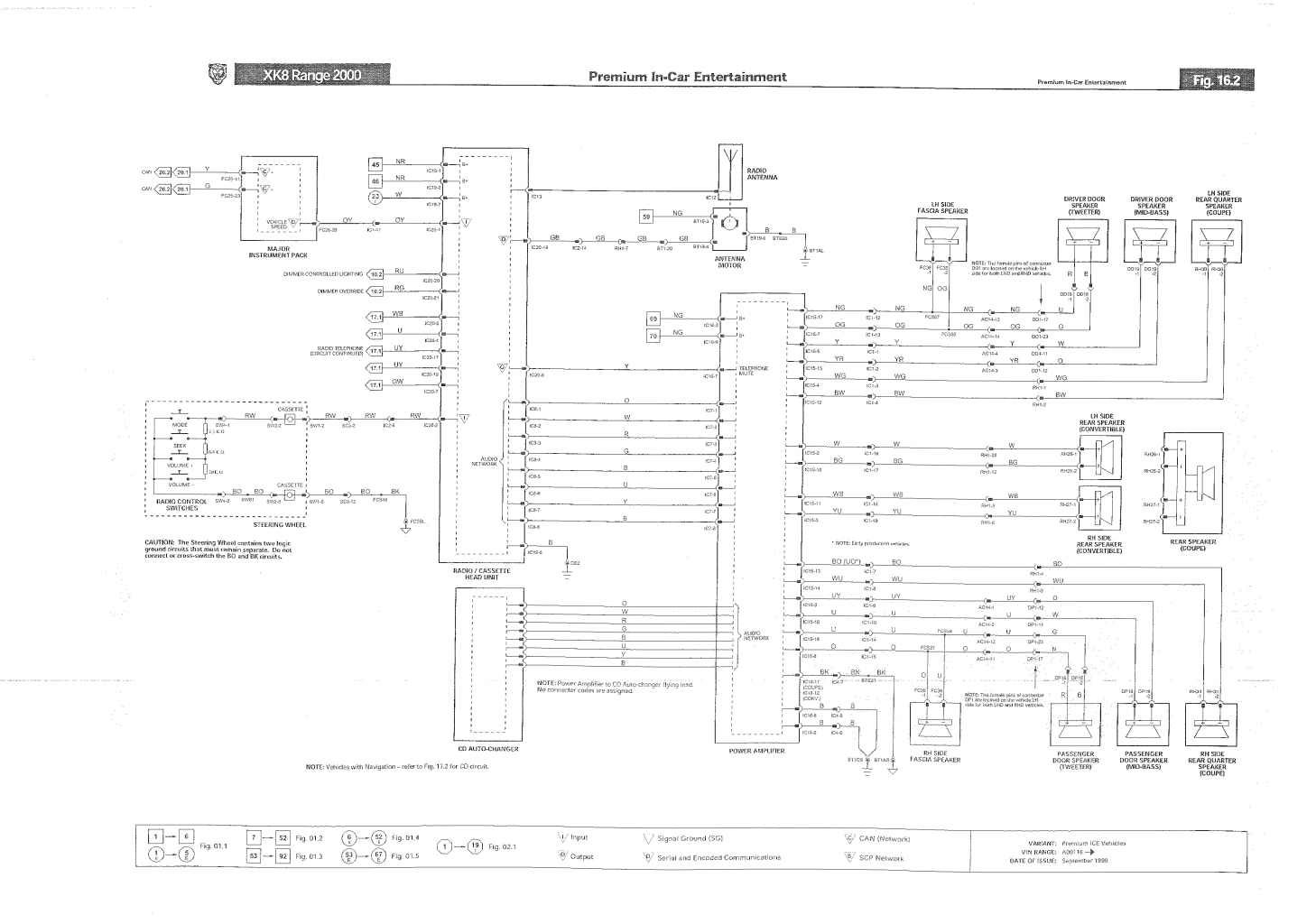 RX_1019] 2000 Jaguar Xj8 Wiring Diagram Wiring DiagramRous Tomy Comin Icism Epete Inama Mohammedshrine Librar Wiring 101