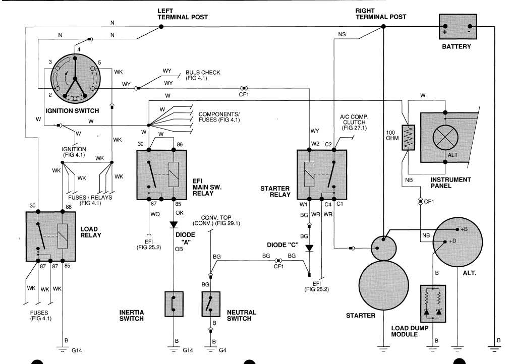 Admirable 1970 Jaguar Wiring Schematic Wiring Diagram Wiring Cloud Domeilariaidewilluminateatxorg
