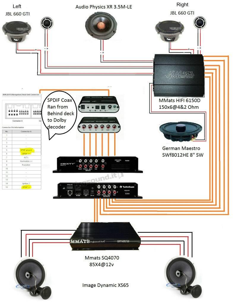 Astounding Wiring Diagrams Rockford Fosgate 3Sixty 3 Wiring Library Wiring Cloud Hemtshollocom