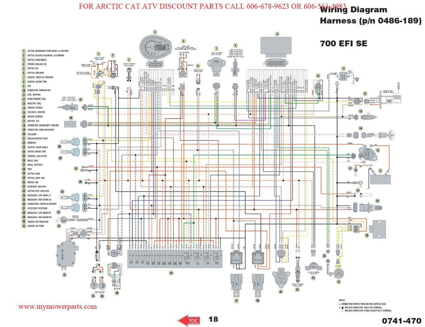 [DIAGRAM_5NL]  BN_3948] Arctic Cat 650 H1 Wiring Diagram Schematic Wiring | Arctic Cat 580 Efi Wiring Diagram |  | Loida Waro Props Nerve Argu Ophag Pap Mohammedshrine Librar Wiring 101