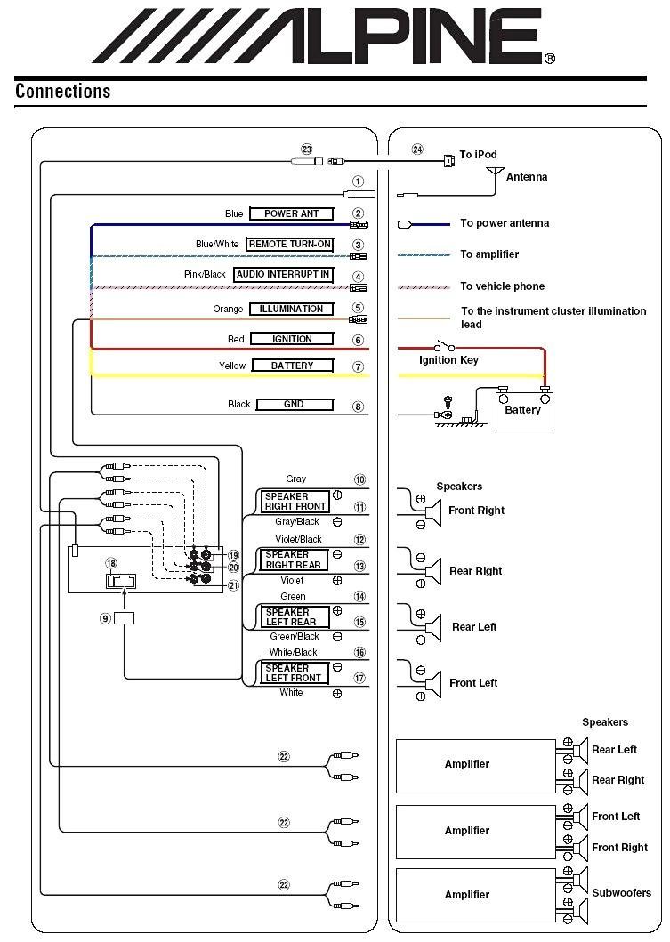 KF_4034] Diagram Also Pioneer Deh Wiring Diagram Wiring Harness Wiring  Diagram Free DiagramOdga Diog Barba Oxyl Osuri Bepta Mohammedshrine Librar Wiring 101