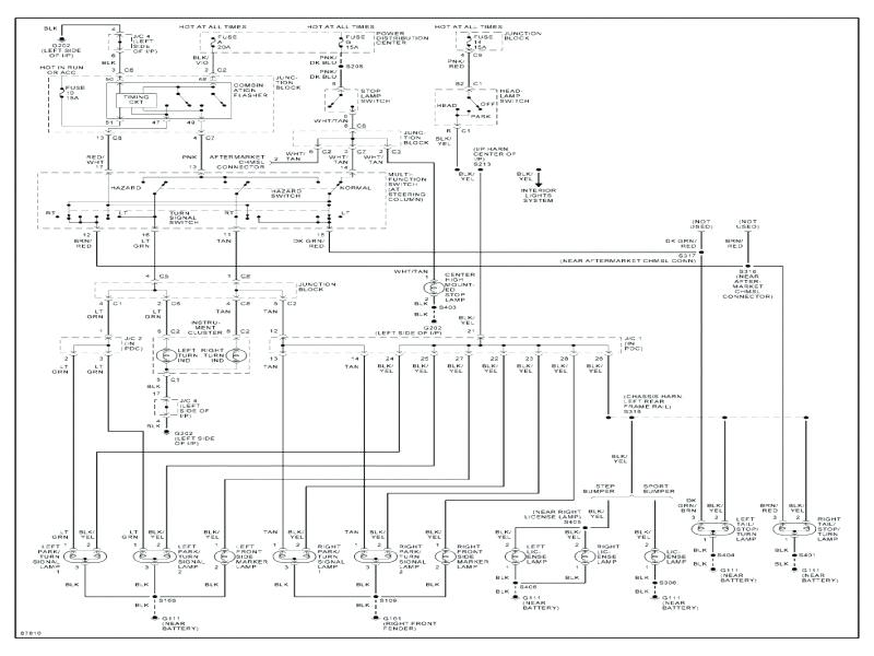 Dodge Dakota Stereo Wiring Diagram from static-resources.imageservice.cloud