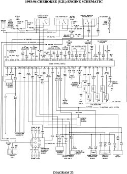 1996 Jeep Grand Cherokee Alarm Wiring Diagram - Wiring Diagram