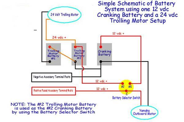 [SCHEMATICS_4FR]  BS_8126] 12 24 Volt Trolling Motor Wiring On 36 Volt Trolling Motor Battery  Download Diagram | 12 24 Volt Switches Wiring Diagram |  | Weveq Rele Mohammedshrine Librar Wiring 101