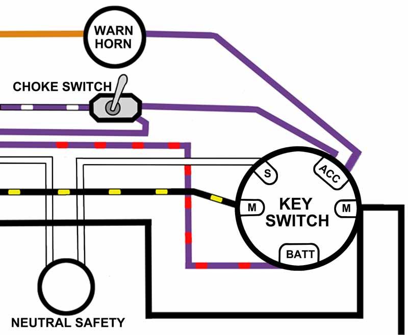 TT_9049] Evinrude Key Switch Wiring Diagram For Schematic WiringOver Ostr Bios Hendil Mohammedshrine Librar Wiring 101