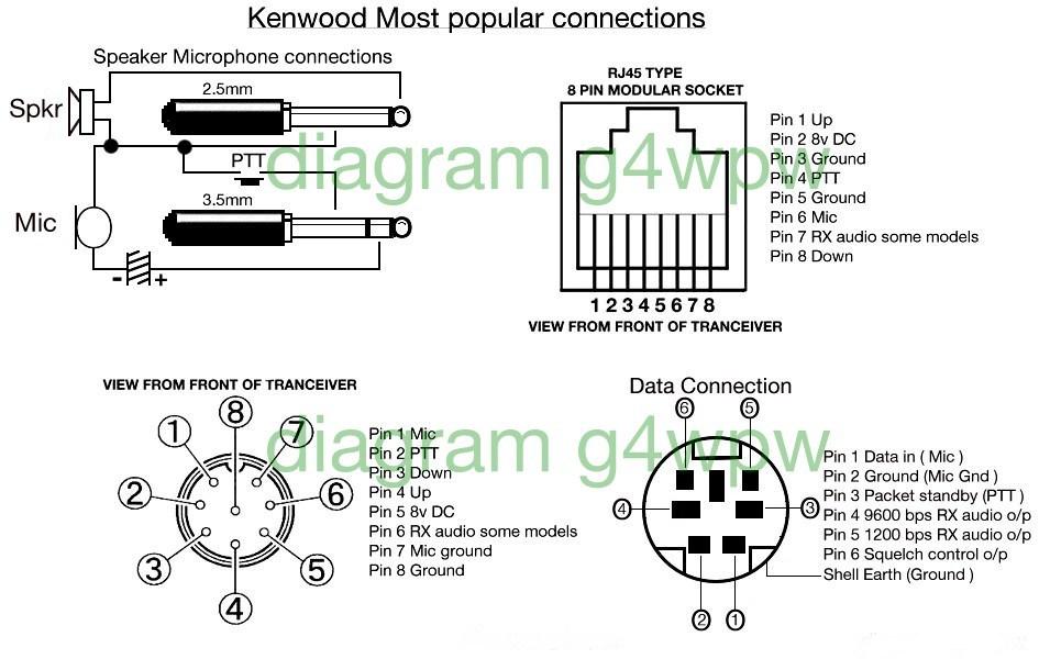 CL_4592] Motorola Mic Wiring Diagram Schematic Wiring   Turbo Motorola Mic Wire Diagram      Targ Adit Osuri Cette Mohammedshrine Librar Wiring 101